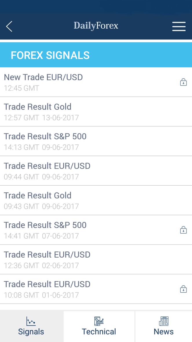 Daily forex signals uk