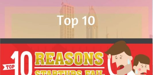 Top 10 Reasons Startups Fail
