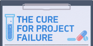 The Cure for Project Failure - By Wrike Project Management Tools